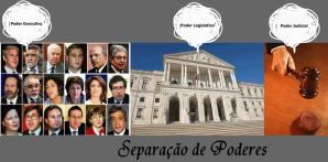 Poder Executivo, Poder Legislativo e Poder Judicial